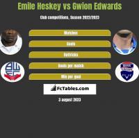 Emile Heskey vs Gwion Edwards h2h player stats