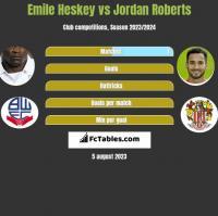 Emile Heskey vs Jordan Roberts h2h player stats