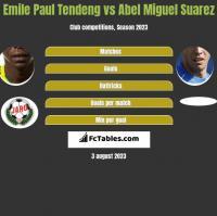 Emile Paul Tendeng vs Abel Miguel Suarez h2h player stats