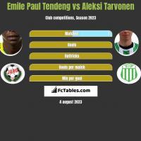 Emile Paul Tendeng vs Aleksi Tarvonen h2h player stats