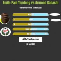 Emile Paul Tendeng vs Armend Kabashi h2h player stats