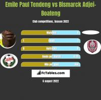 Emile Paul Tendeng vs Bismarck Adjei-Boateng h2h player stats