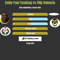 Emile Paul Tendeng vs Filip Valencic h2h player stats