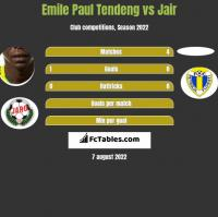 Emile Paul Tendeng vs Jair h2h player stats