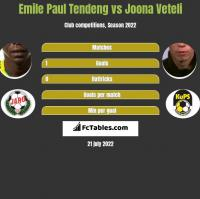 Emile Paul Tendeng vs Joona Veteli h2h player stats