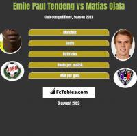 Emile Paul Tendeng vs Matias Ojala h2h player stats