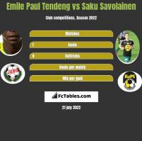 Emile Paul Tendeng vs Saku Savolainen h2h player stats