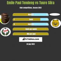 Emile Paul Tendeng vs Tuure Siira h2h player stats