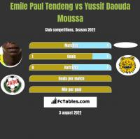 Emile Paul Tendeng vs Yussif Daouda Moussa h2h player stats