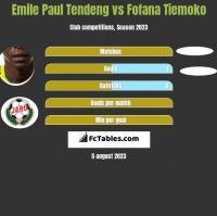 Emile Paul Tendeng vs Fofana Tiemoko h2h player stats