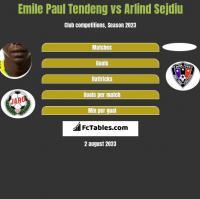 Emile Paul Tendeng vs Arlind Sejdiu h2h player stats