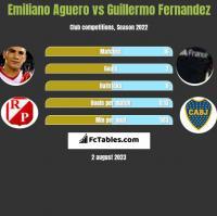 Emiliano Aguero vs Guillermo Fernandez h2h player stats