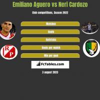 Emiliano Aguero vs Neri Cardozo h2h player stats