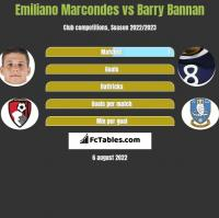 Emiliano Marcondes vs Barry Bannan h2h player stats