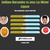 Emiliano Marcondes vs Jens-Lys Michel Cajuste h2h player stats