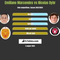Emiliano Marcondes vs Nicolas Dyhr h2h player stats