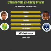 Emiliano Sala vs Jimmy Briand h2h player stats