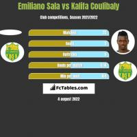 Emiliano Sala vs Kalifa Coulibaly h2h player stats