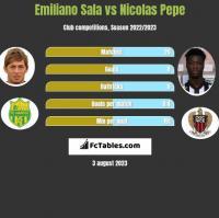 Emiliano Sala vs Nicolas Pepe h2h player stats
