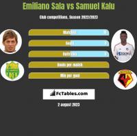 Emiliano Sala vs Samuel Kalu h2h player stats