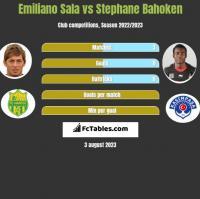 Emiliano Sala vs Stephane Bahoken h2h player stats