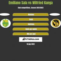 Emiliano Sala vs Wilfried Kanga h2h player stats