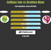Emiliano Sala vs Ibrahima Niane h2h player stats