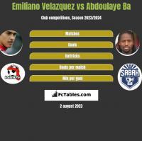 Emiliano Velazquez vs Abdoulaye Ba h2h player stats