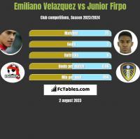 Emiliano Velazquez vs Junior Firpo h2h player stats