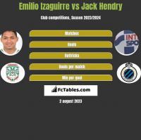 Emilio Izaguirre vs Jack Hendry h2h player stats