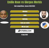 Emilio Nsue vs Giorgos Merkis h2h player stats