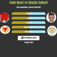 Emin Nouri vs Charlie Colkett h2h player stats
