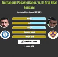 Emmanouil Papasterianos vs El-Arbi Hilal Soudani h2h player stats