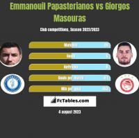 Emmanouil Papasterianos vs Giorgos Masouras h2h player stats