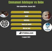 Emmanuel Adebayor vs Bobo h2h player stats