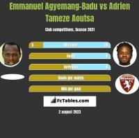 Emmanuel Agyemang-Badu vs Adrien Tameze Aoutsa h2h player stats