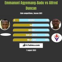 Emmanuel Agyemang-Badu vs Alfred Duncan h2h player stats