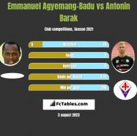 Emmanuel Agyemang-Badu vs Antonin Barak h2h player stats