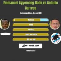 Emmanuel Agyemang-Badu vs Antonio Barreca h2h player stats