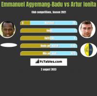 Emmanuel Agyemang-Badu vs Artur Ionita h2h player stats