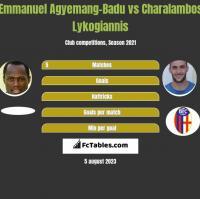 Emmanuel Agyemang-Badu vs Charalambos Lykogiannis h2h player stats