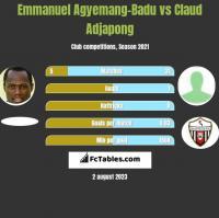 Emmanuel Agyemang-Badu vs Claud Adjapong h2h player stats