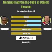 Emmanuel Agyemang-Badu vs Daniele Dessena h2h player stats