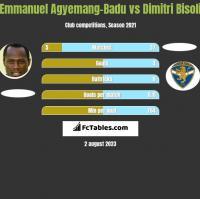 Emmanuel Agyemang-Badu vs Dimitri Bisoli h2h player stats