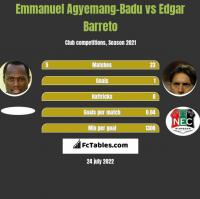 Emmanuel Agyemang-Badu vs Edgar Barreto h2h player stats