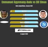 Emmanuel Agyemang-Badu vs Elif Elmas h2h player stats