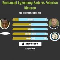 Emmanuel Agyemang-Badu vs Federico Dimarco h2h player stats