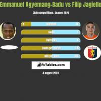 Emmanuel Agyemang-Badu vs Filip Jagiełło h2h player stats