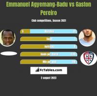Emmanuel Agyemang-Badu vs Gaston Pereiro h2h player stats