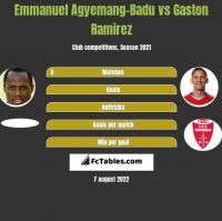 Emmanuel Agyemang-Badu vs Gaston Ramirez h2h player stats